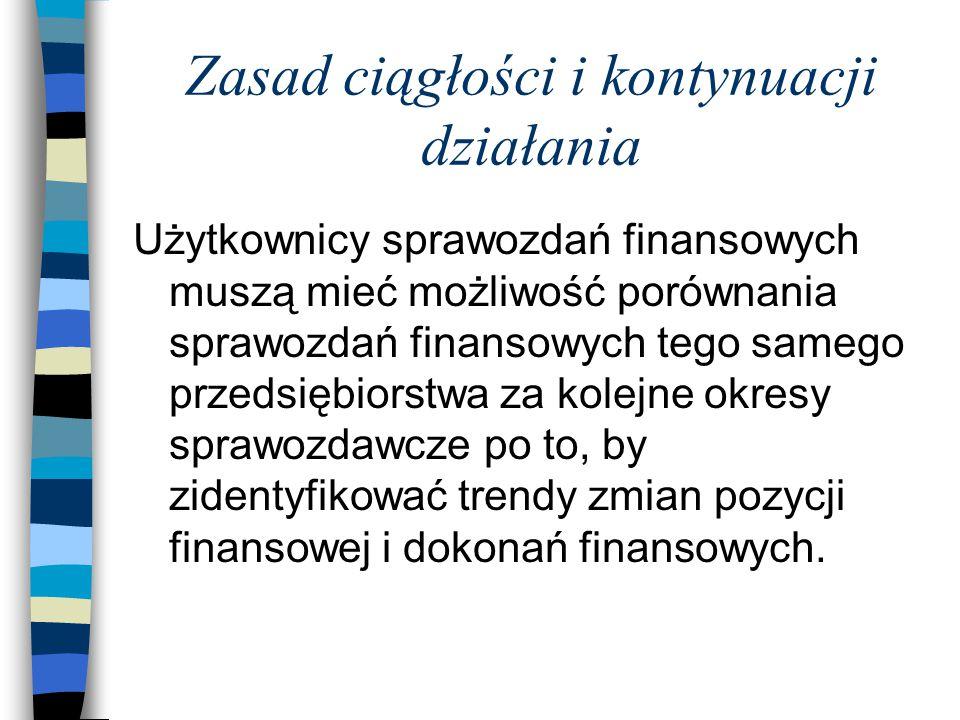 Zasad ciągłości i kontynuacji działania Użytkownicy sprawozdań finansowych muszą mieć możliwość porównania sprawozdań finansowych tego samego przedsię
