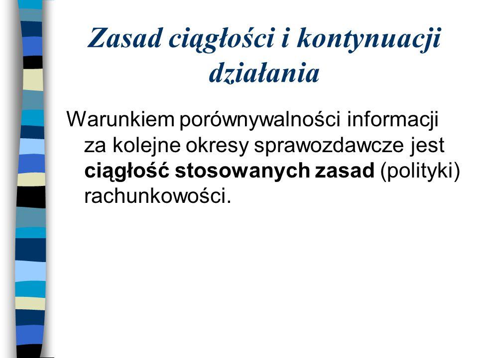 Zasad ciągłości i kontynuacji działania Warunkiem porównywalności informacji za kolejne okresy sprawozdawcze jest ciągłość stosowanych zasad (polityki