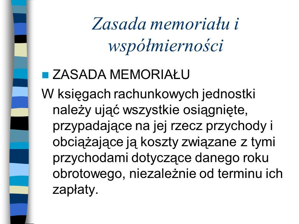 Zasada memoriału i współmierności ZASADA MEMORIAŁU W księgach rachunkowych jednostki należy ująć wszystkie osiągnięte, przypadające na jej rzecz przyc