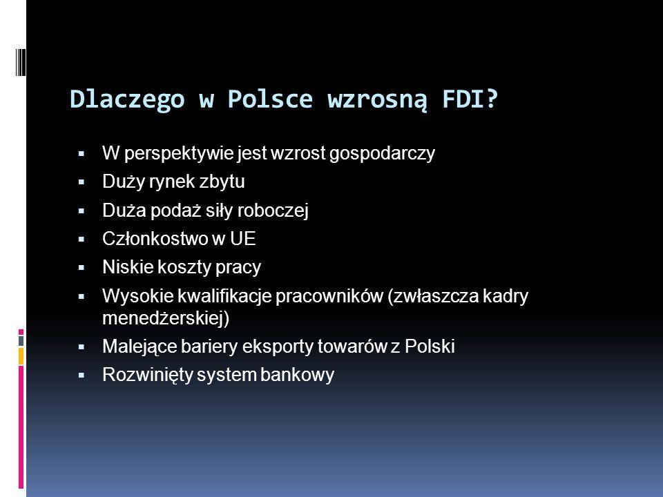 Dlaczego w Polsce wzrosną FDI?  W perspektywie jest wzrost gospodarczy  Duży rynek zbytu  Duża podaż siły roboczej  Członkostwo w UE  Niskie kosz