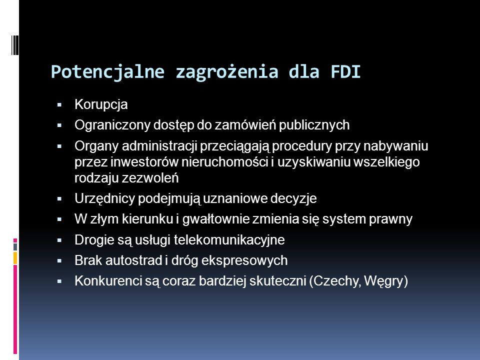 Potencjalne zagrożenia dla FDI  Korupcja  Ograniczony dostęp do zamówień publicznych  Organy administracji przeciągają procedury przy nabywaniu prz
