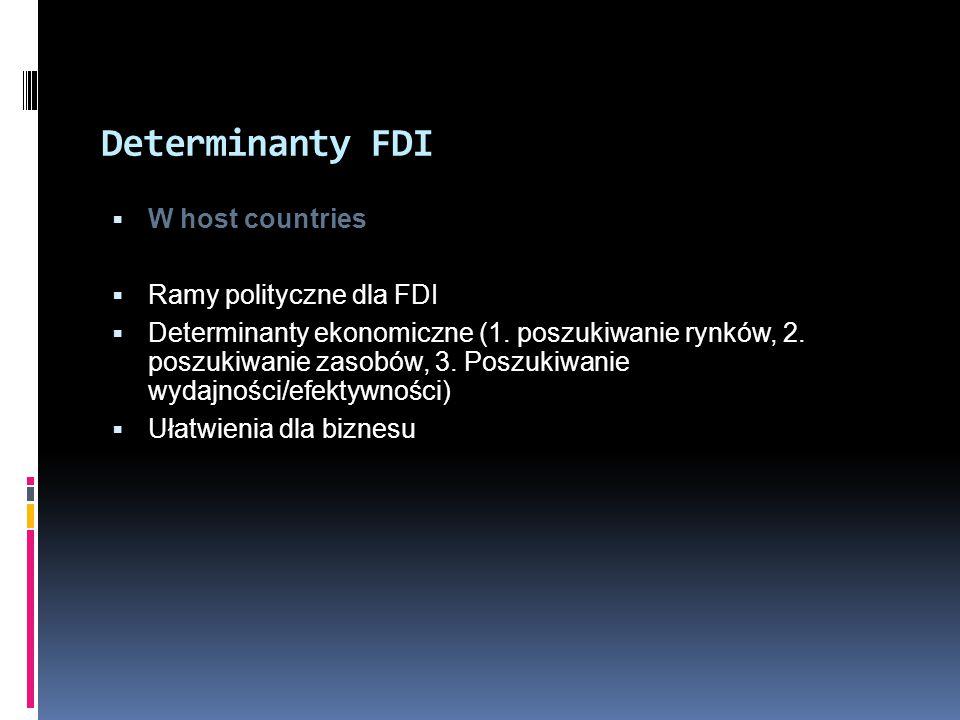 Determinanty FDI  W host countries  Ramy polityczne dla FDI  Determinanty ekonomiczne (1. poszukiwanie rynków, 2. poszukiwanie zasobów, 3. Poszukiw