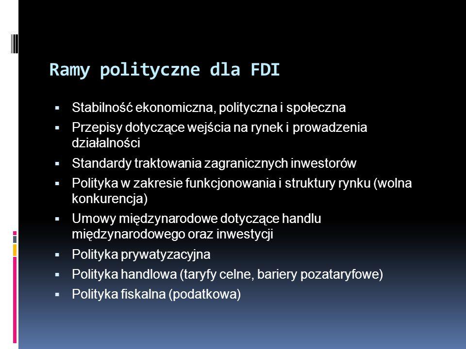 Ramy polityczne dla FDI  Stabilność ekonomiczna, polityczna i społeczna  Przepisy dotyczące wejścia na rynek i prowadzenia działalności  Standardy