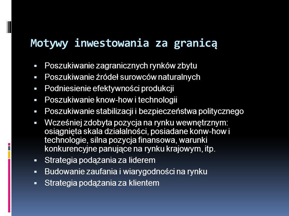 Motywy inwestowania za granicą  Poszukiwanie zagranicznych rynków zbytu  Poszukiwanie źródeł surowców naturalnych  Podniesienie efektywności produk