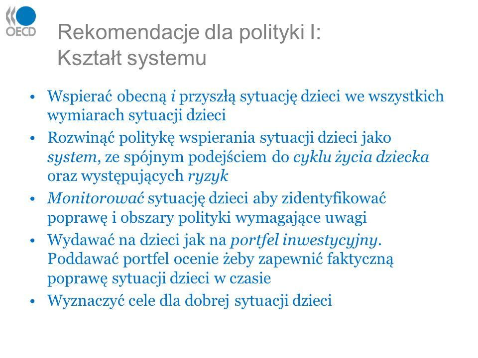 Rekomendacje dla polityki I: Kształt systemu Wspierać obecną i przyszłą sytuację dzieci we wszystkich wymiarach sytuacji dzieci Rozwinąć politykę wspi