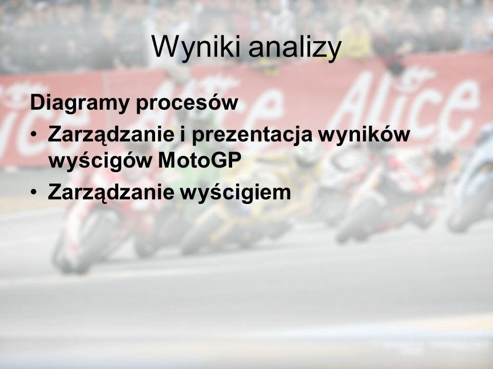 Wyniki analizy Diagramy procesów Zarządzanie i prezentacja wyników wyścigów MotoGP Zarządzanie wyścigiem