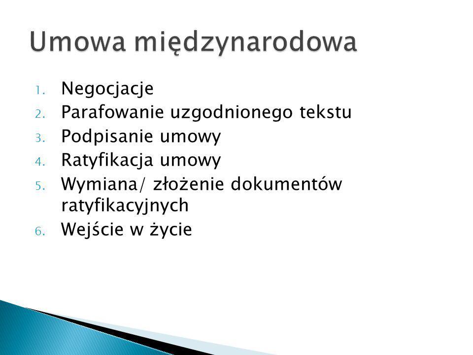 1. Negocjacje 2. Parafowanie uzgodnionego tekstu 3. Podpisanie umowy 4. Ratyfikacja umowy 5. Wymiana/ złożenie dokumentów ratyfikacyjnych 6. Wejście w