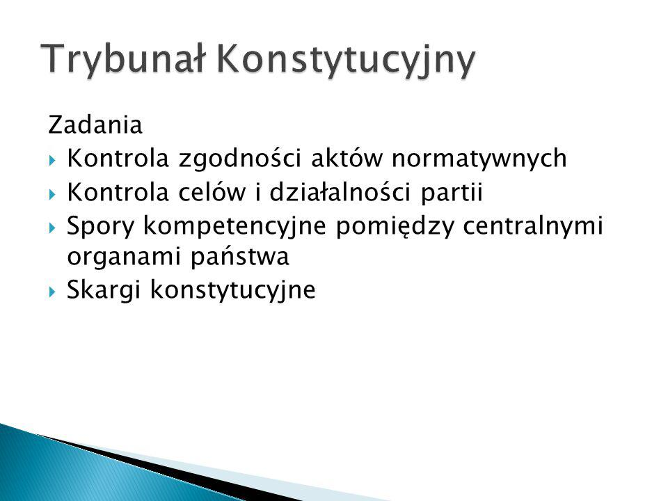 Zadania  Kontrola zgodności aktów normatywnych  Kontrola celów i działalności partii  Spory kompetencyjne pomiędzy centralnymi organami państwa  S