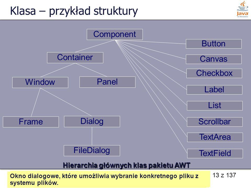 13 z 137 Klasa – przykład struktury Component Container Panel Window Dialog Frame FileDialog TextArea Button Canvas Label Checkbox List Scrollbar Text