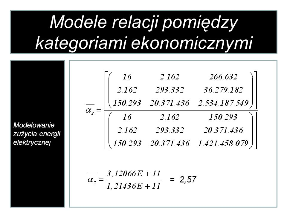 Modele relacji pomiędzy kategoriami ekonomicznymi Modelowanie zużycia energii elektrycznej = 2,57 MMMMM