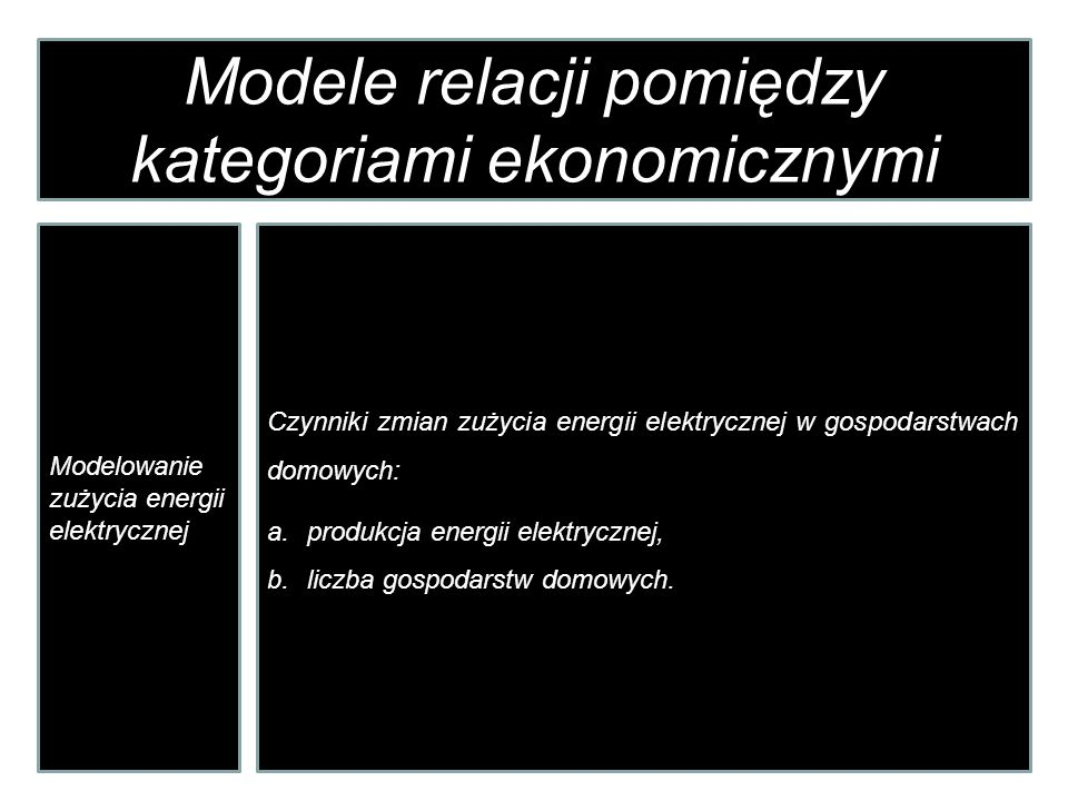 Modele relacji pomiędzy kategoriami ekonomicznymi Modelowanie zużycia energii elektrycznej Czynniki zmian zużycia energii elektrycznej w gospodarstwach domowych: a.produkcja energii elektrycznej, b.liczba gospodarstw domowych.