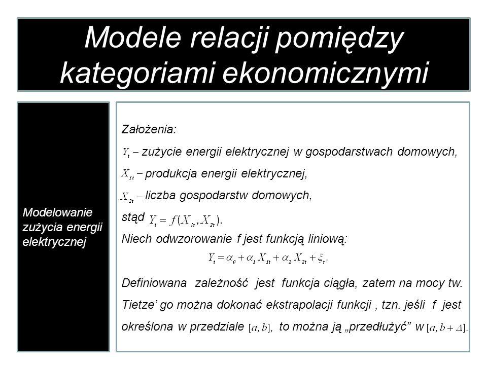 Modele relacji pomiędzy kategoriami ekonomicznymi Modelowanie zużycia energii elektrycznej Założenia: zużycie energii elektrycznej w gospodarstwach domowych, produkcja energii elektrycznej, liczba gospodarstw domowych, stąd Niech odwzorowanie f jest funkcją liniową: Definiowana zależność jest funkcja ciągła, zatem na mocy tw.