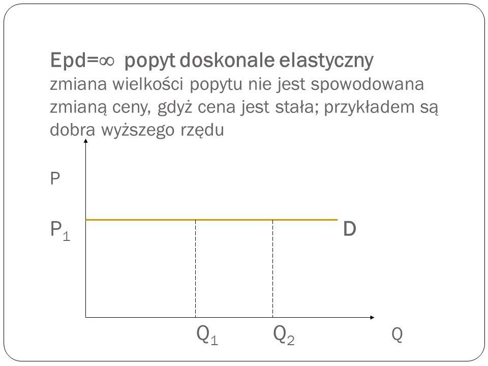Rodzaje popytu w E pd Epd= 0 popyt sztywny - elastyczno ść zerowa Epd>-1 Epd<1 popyt nieelastyczny (wzgl ę dnie nieelast.) elastyczno ść niska Epd Є (-1;0) Epd Є (0;1) Epd=-1 Epd=1 popyt jednostkowy (proporcjonalny) elastyczno ść równa jedno ś ci Epd 1 popyt elastyczny (wzgl ę dnie elastyczny) elastyczno ść wysoka Epd Є (-∞;-1) Epd Є (1;  ) Epd=-  Epd=  popyt doskonale elastyczny elastyczno ść niesko ń czenie wielka