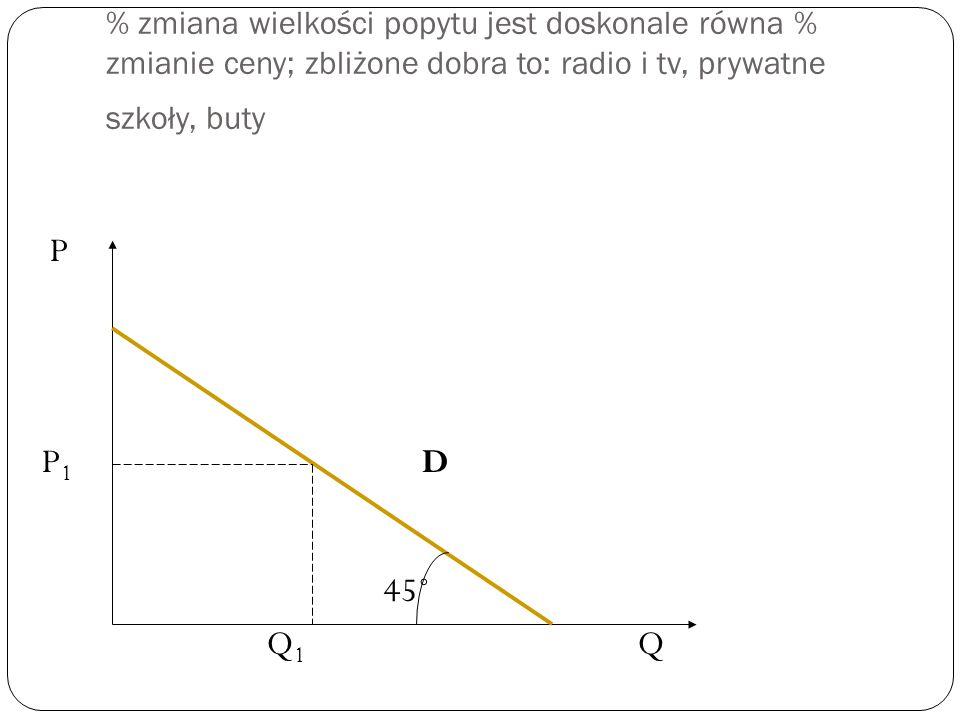 Epd>1 popyt elastyczny (względnie elast.) Epd Є (1;  ) % zmiana wielkości popytu jest większa niż % zmiana ceny; przykładem są dobra wyższego rzędu; te, na które wydatki stanowią poważną część ogółu wydatków P P 1 D P 2 Q 1 Q 2 Q