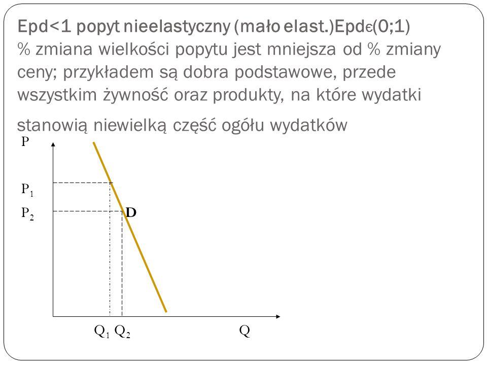 Epd=1 popyt wzorcowy % zmiana wielkości popytu jest doskonale równa % zmianie ceny; zbliżone dobra to: radio i tv, prywatne szkoły, buty P P 1 D 45˚ Q 1 Q