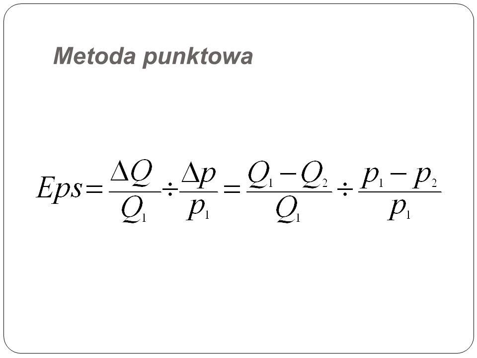 Metoda współczynnikowa /interpretacyjna przedstawia procentową zmianę ilości (wielkości) podaży do procentowej zmiany ceny