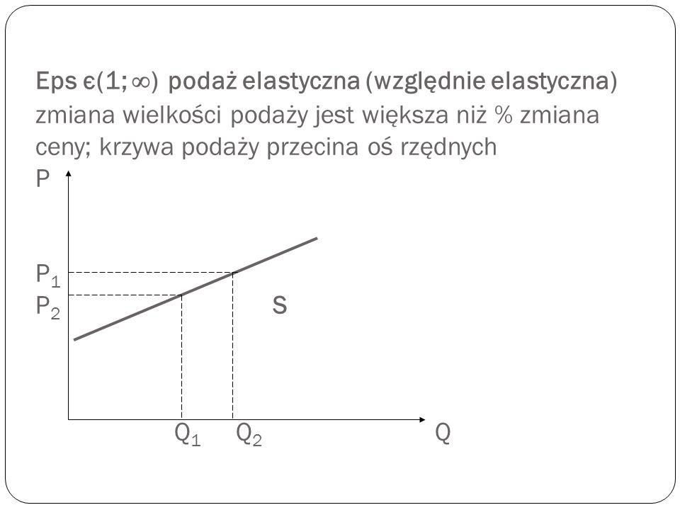 Podaż doskonale elastyczna Eps= ∞ Eps=  podaż doskonale elastyczna Zmiana wielkości podaży nie jest spowodowana zmianą ceny, gdyż cena jest stała; przykładem są dobra wyższego rzędu; przy tej cenie producenci są skłonni dostarczyć każdą ilość dobra P P 1 S Q 1 Q 2 Q