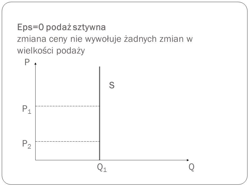 Eps є (0;1) podaż nieelastyczna (względnie nieelast.) % zmiana wielkości podaży jest mniejsza od % zmiany ceny; krzywa podaży przecina oś odciętych P S P 1 P 2 Q 1 Q 2 Q