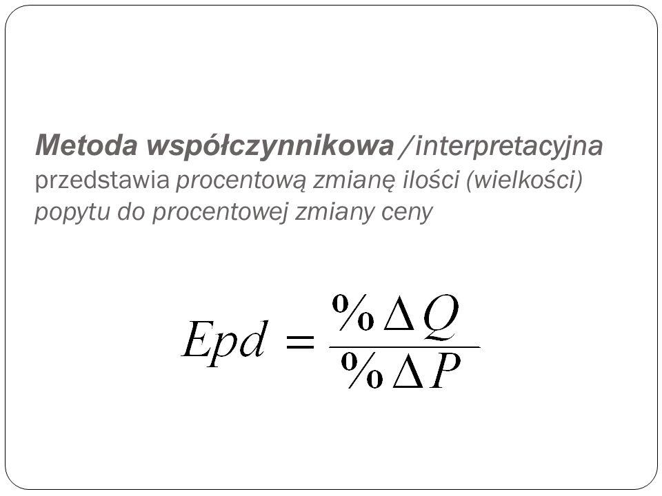 Wskaźnik cenowej elastyczności popytu możemy liczyć trzema metodami : Metodą punktową Metodą łukową