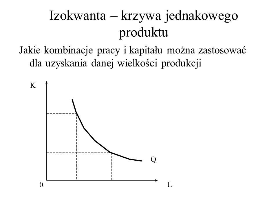 Izokwanta – krzywa jednakowego produktu Jakie kombinacje pracy i kapitału można zastosować dla uzyskania danej wielkości produkcji 0 K L Q