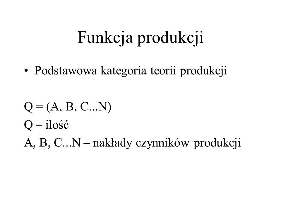 Funkcja produkcji Podstawowa kategoria teorii produkcji Q = (A, B, C...N) Q – ilość A, B, C...N – nakłady czynników produkcji