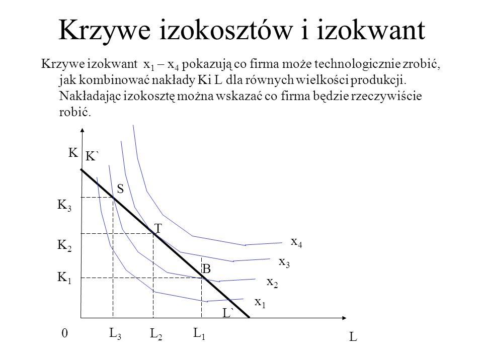 Krzywe izokosztów i izokwant Krzywe izokwant x 1 – x 4 pokazują co firma może technologicznie zrobić, jak kombinować nakłady Ki L dla równych wielkości produkcji.