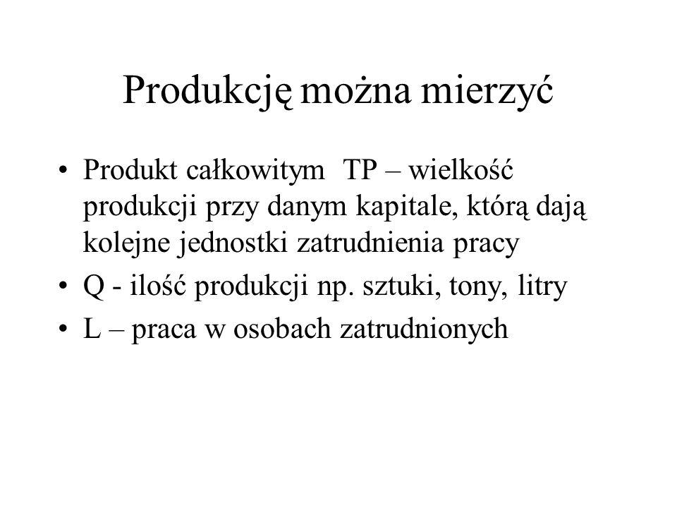 Produkcję można mierzyć Produkt całkowitym TP – wielkość produkcji przy danym kapitale, którą dają kolejne jednostki zatrudnienia pracy Q - ilość produkcji np.