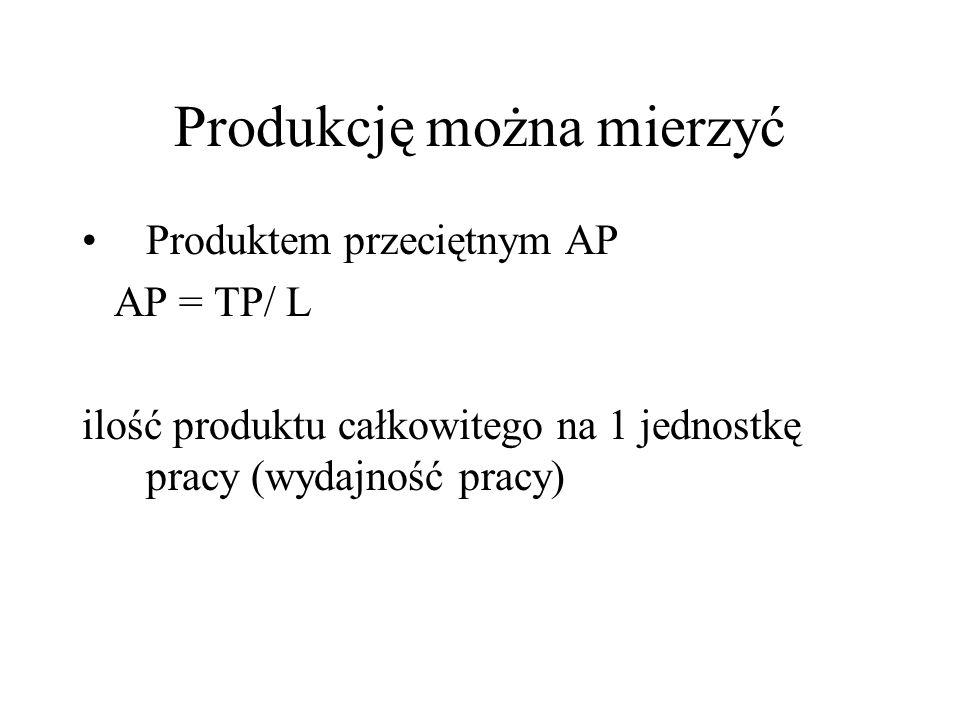 Produkcję można mierzyć Produktem krańcowym MP MP =  TP  L L MP jest zmianą wielkości produktu całkowitego wynikającego ze zmiany nakładu zmiennego czynnika produkcji o 1 jednostkę