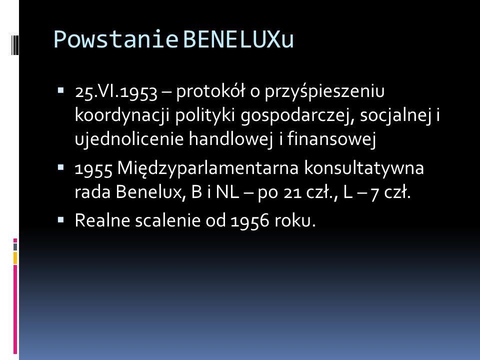  25.VI.1953 – protokół o przyśpieszeniu koordynacji polityki gospodarczej, socjalnej i ujednolicenie handlowej i finansowej  1955 Międzyparlamentarna konsultatywna rada Benelux, B i NL – po 21 czł., L – 7 czł.