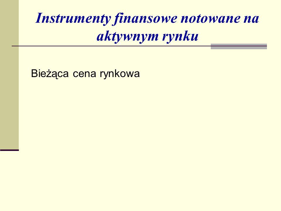 Instrumenty finansowe notowane na aktywnym rynku Bieżąca cena rynkowa