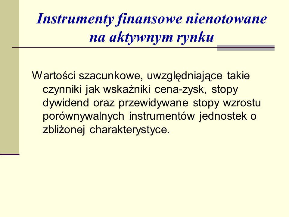 Instrumenty finansowe nienotowane na aktywnym rynku Wartości szacunkowe, uwzględniające takie czynniki jak wskaźniki cena-zysk, stopy dywidend oraz przewidywane stopy wzrostu porównywalnych instrumentów jednostek o zbliżonej charakterystyce.