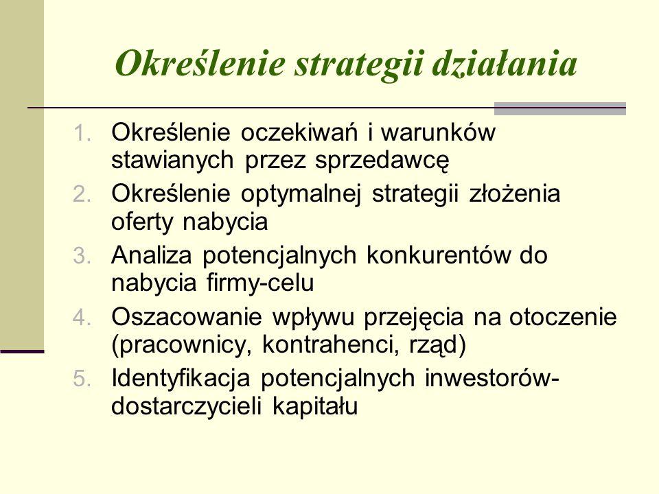 Określenie strategii działania 1.Określenie oczekiwań i warunków stawianych przez sprzedawcę 2.