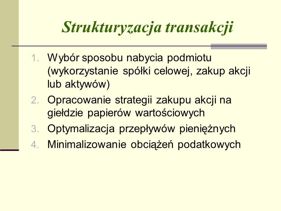 Strukturyzacja transakcji 1.
