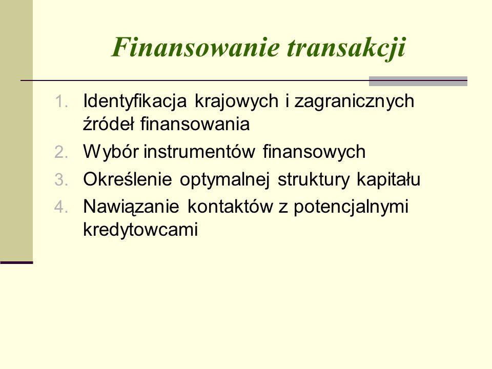 Finansowanie transakcji 1.Identyfikacja krajowych i zagranicznych źródeł finansowania 2.
