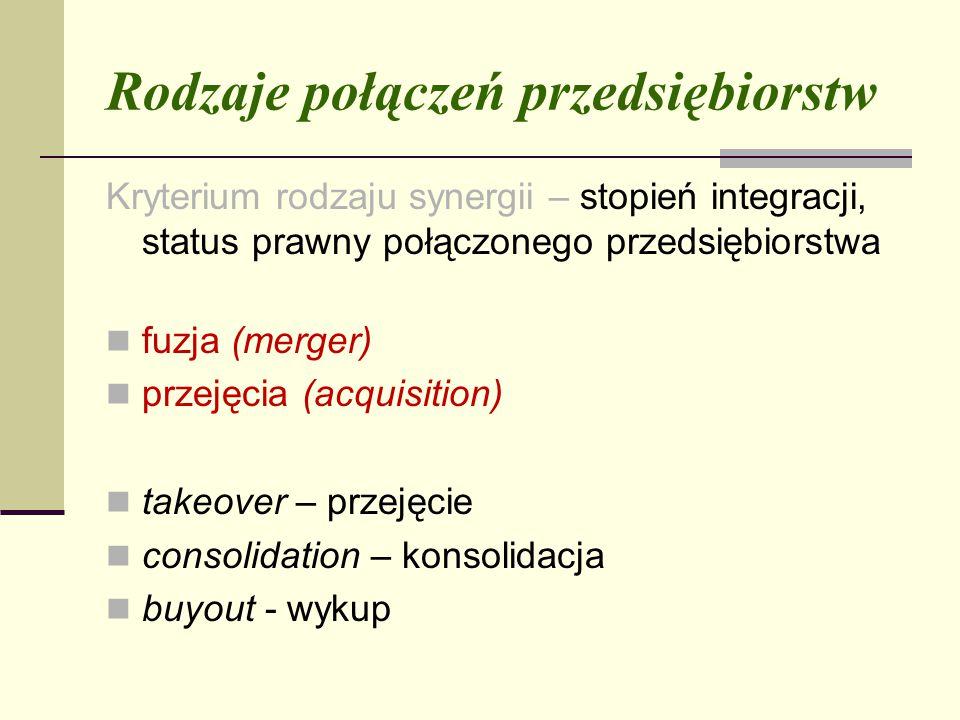 """Przykład 1– ustalenie strony przejmującej Podmioty """"Piotruś i """"Kajtuś zawierają transakcję połączenia jednostek gospodarczych."""