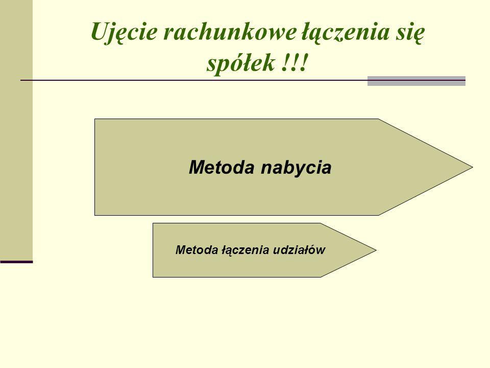 Ujęcie rachunkowe łączenia się spółek !!! Metoda nabycia Metoda łączenia udziałów