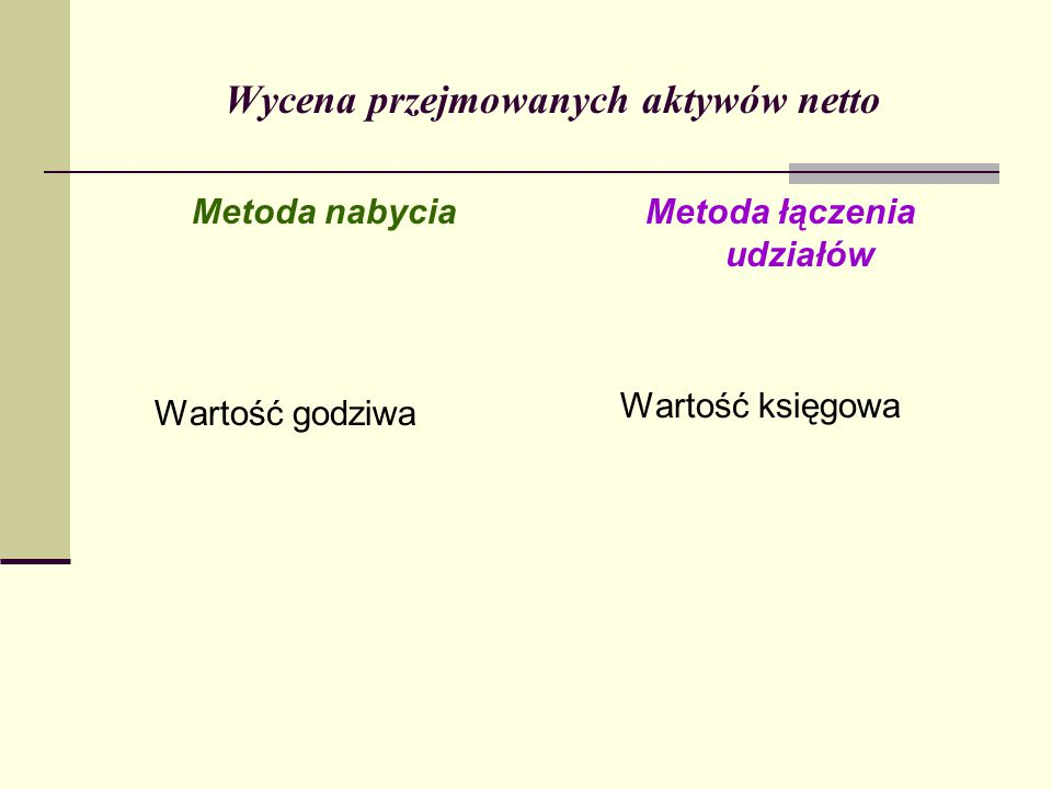 Wycena przejmowanych aktywów netto Metoda nabycia Wartość godziwa Metoda łączenia udziałów Wartość księgowa