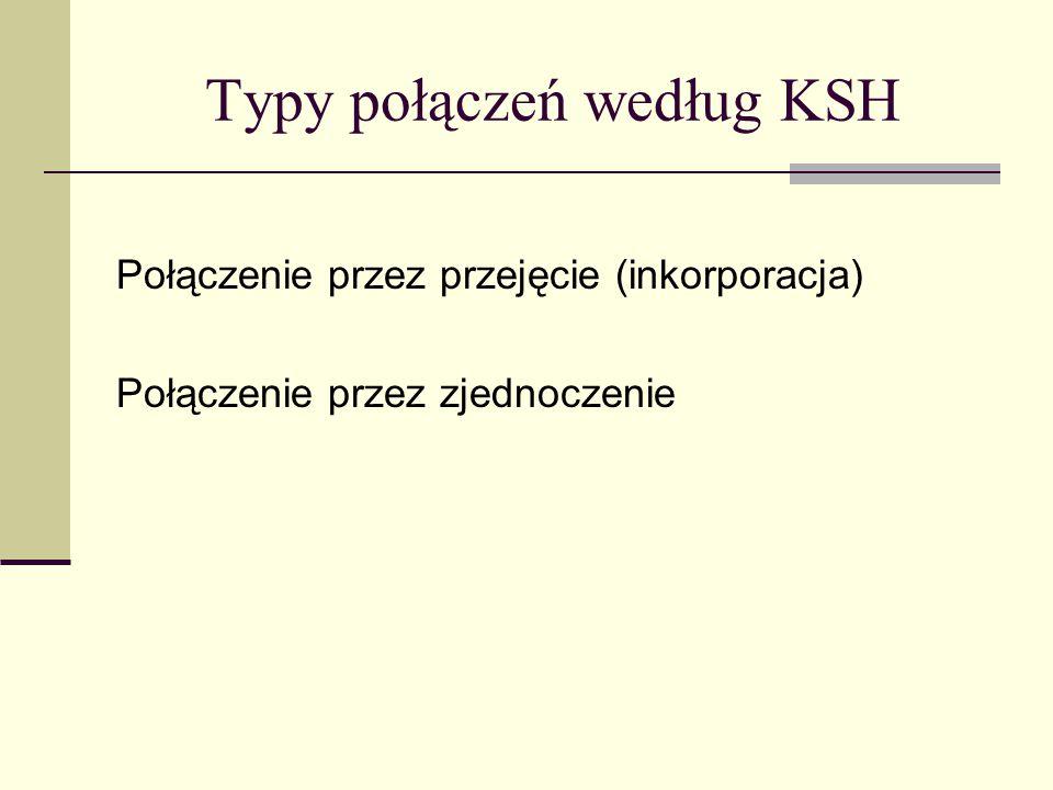 Typy połączeń według KSH Połączenie przez przejęcie (inkorporacja) Połączenie przez zjednoczenie