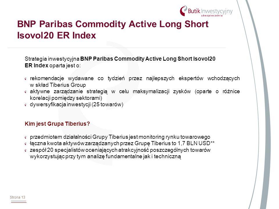 Strona 13 Strategia inwestycyjna BNP Paribas Commodity Active Long Short Isovol20 ER Index oparta jest o: rekomendacje wydawane co tydzień przez najlepszych ekspertów wchodzących w skład Tiberius Group aktywne zarządzanie strategią w celu maksymalizacji zysków (oparte o różnice korelacji pomiędzy sektorami) dywersyfikacja inwestycji (25 towarów) Kim jest Grupa Tiberius.