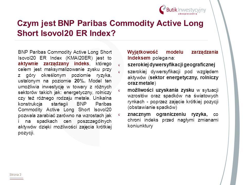 Strona 4 Dlaczego warto nabyć ubezpieczenie inwestycyjne z wypłatą PREMII powiększającej świadczenie z tytułu dożycia, której wysokość zależy od zachowania BNP Paribas Commodity Active Long Short Isovol20 ER Index?