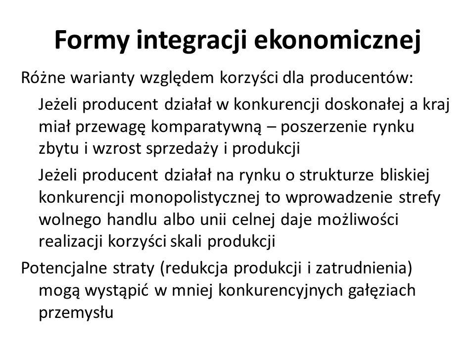Różne warianty względem korzyści dla producentów: Jeżeli producent działał w konkurencji doskonałej a kraj miał przewagę komparatywną – poszerzenie ry
