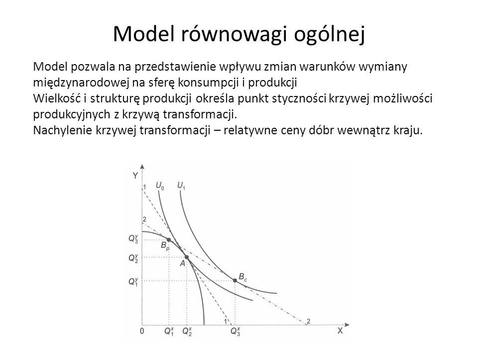 Model równowagi ogólnej Model pozwala na przedstawienie wpływu zmian warunków wymiany międzynarodowej na sferę konsumpcji i produkcji Wielkość i struk