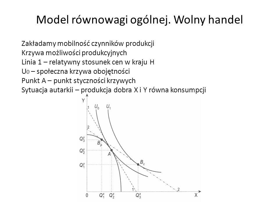 Model równowagi ogólnej. Wolny handel Zakładamy mobilność czynników produkcji Krzywa możliwości produkcyjnych Linia 1 – relatywny stosunek cen w kraju