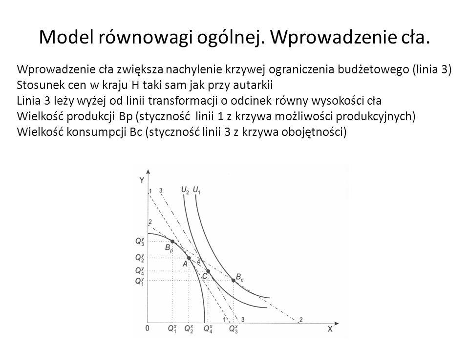 Model równowagi ogólnej. Wprowadzenie cła. Wprowadzenie cła zwiększa nachylenie krzywej ograniczenia budżetowego (linia 3) Stosunek cen w kraju H taki
