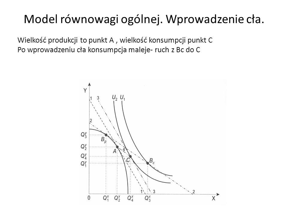 Model równowagi ogólnej. Wprowadzenie cła. Wielkość produkcji to punkt A, wielkość konsumpcji punkt C Po wprowadzeniu cła konsumpcja maleje- ruch z Bc