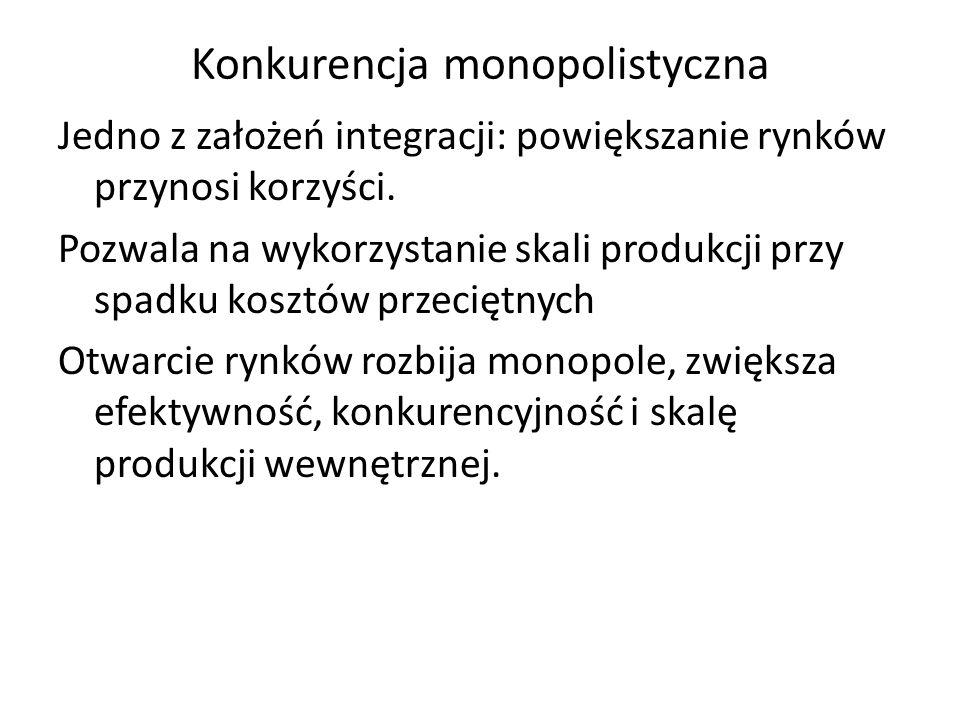 Konkurencja monopolistyczna Jedno z założeń integracji: powiększanie rynków przynosi korzyści. Pozwala na wykorzystanie skali produkcji przy spadku ko