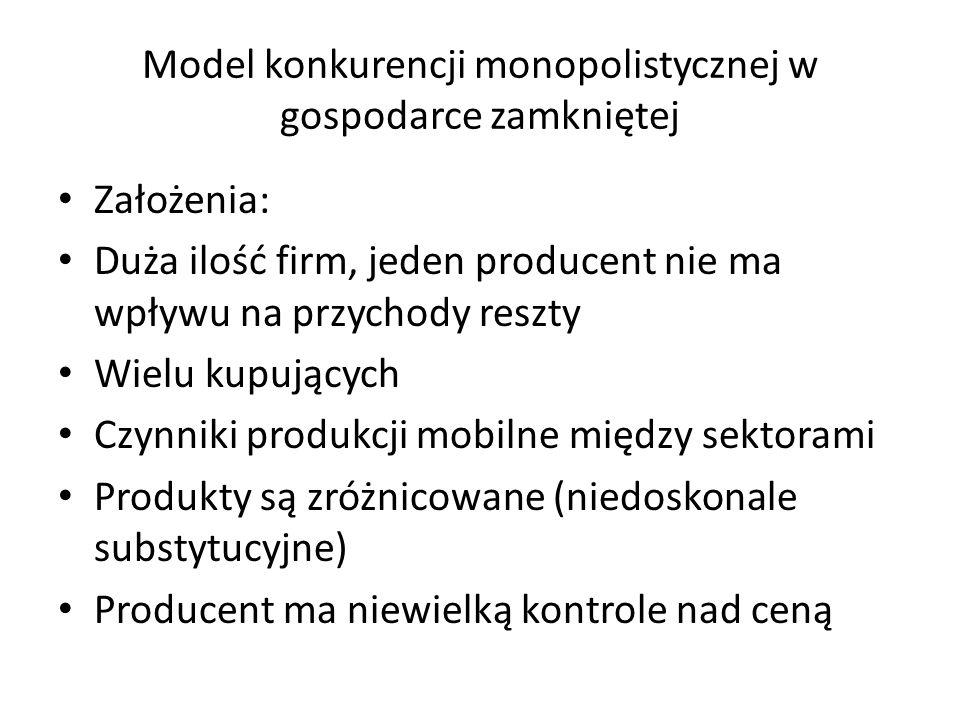 Model konkurencji monopolistycznej w gospodarce zamkniętej Założenia: Duża ilość firm, jeden producent nie ma wpływu na przychody reszty Wielu kupując