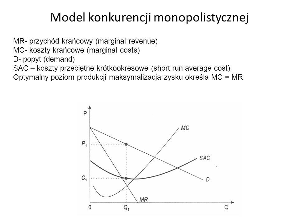 Model konkurencji monopolistycznej MR- przychód krańcowy (marginal revenue) MC- koszty krańcowe (marginal costs) D- popyt (demand) SAC – koszty przeci