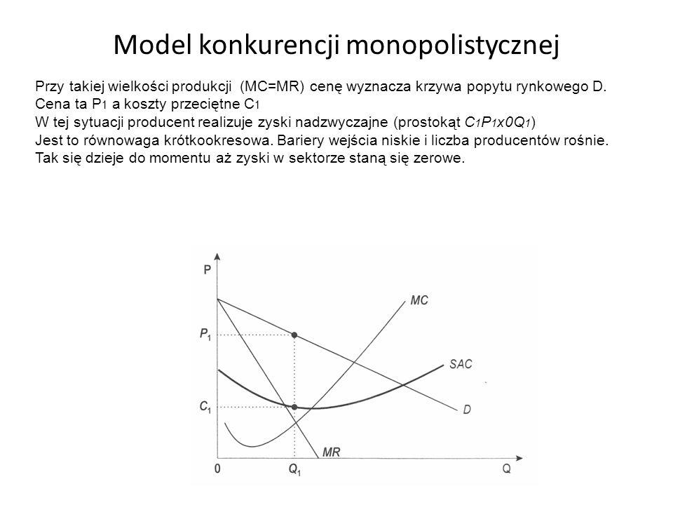 Model konkurencji monopolistycznej Przy takiej wielkości produkcji (MC=MR) cenę wyznacza krzywa popytu rynkowego D. Cena ta P 1 a koszty przeciętne C
