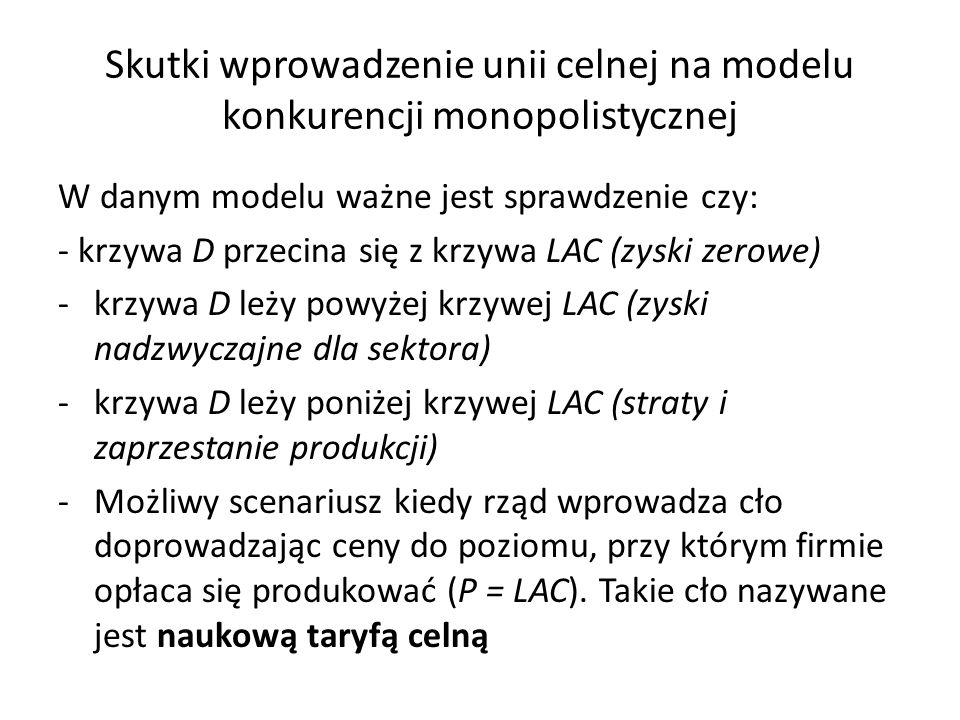 Skutki wprowadzenie unii celnej na modelu konkurencji monopolistycznej W danym modelu ważne jest sprawdzenie czy: - krzywa D przecina się z krzywa LAC